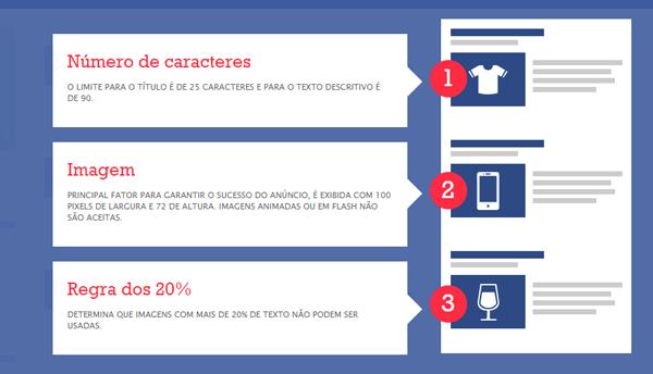 regras para anunciar no facebook